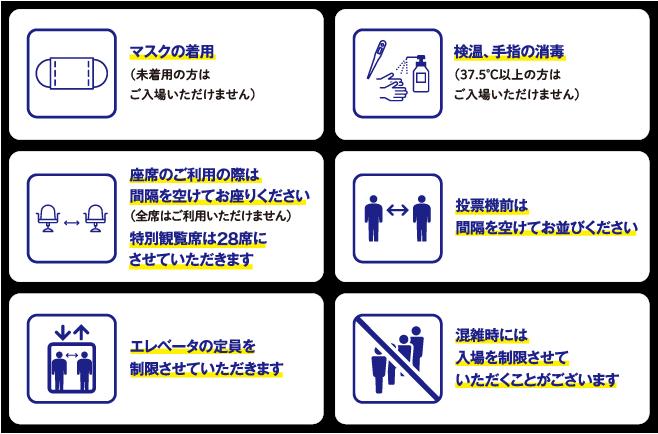 1.マスクの着用(未着用の方はご入場いただけません)/2.検温、手指の消毒(37.5℃以上の方はご入場いただけません)/3.座席のご利用の際は間隔を空けてお座りください(特別観覧席は28席になります)/4.投票機前は間隔を空けてお並びください/5.エレベーターの定員を制限させていただきます/6.混雑時には入場を制限させていただくことがございます
